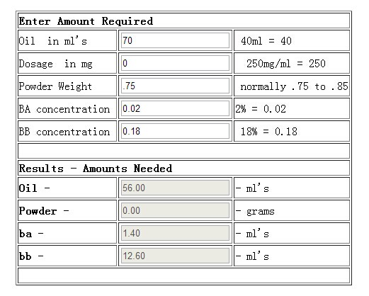 Anabolic Steroid Powder Calculator & Weight Displacement